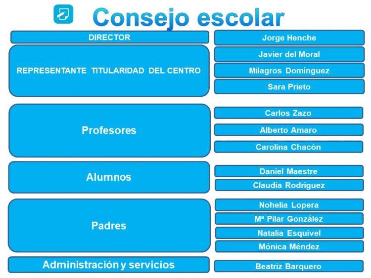 web consejo escolar 2