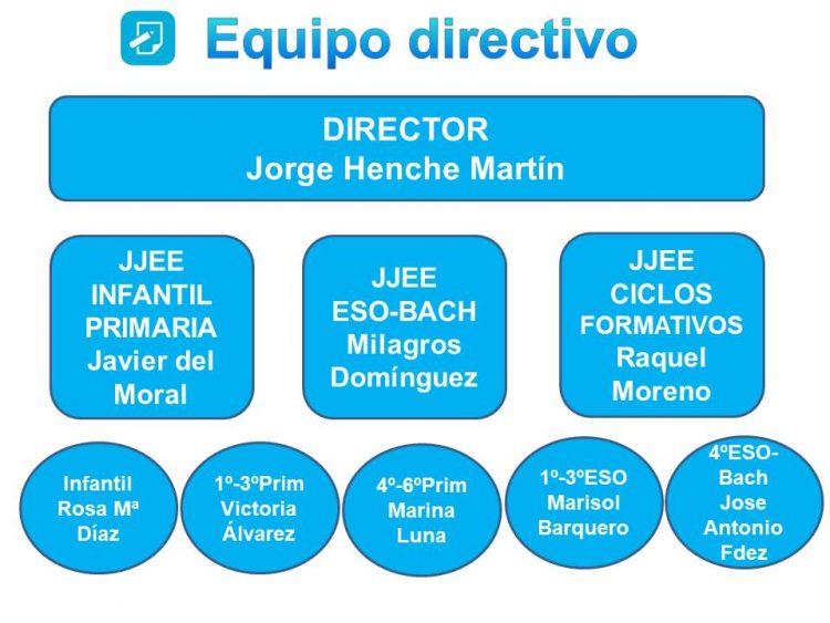 web equipo directivo